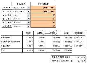 大阪市の健康保険料の計算例