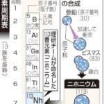 113番元素、新元祖名は「ニホニウム」