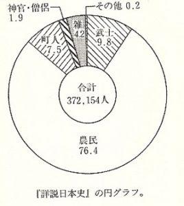 shinoukousho